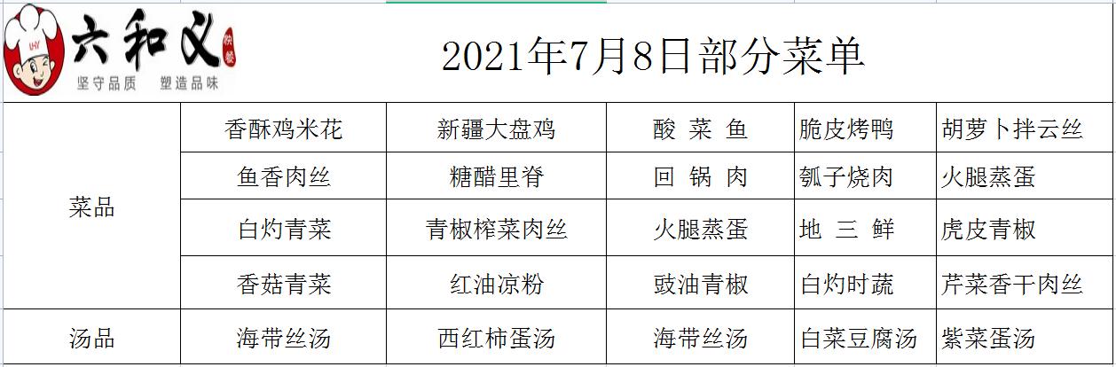 2021年7月8日部分菜单展示