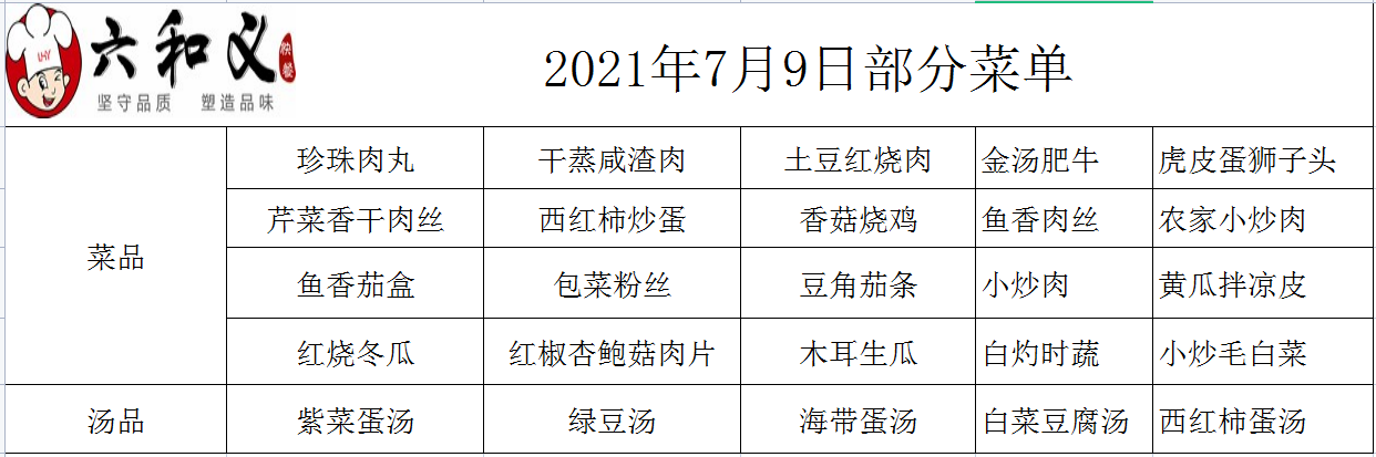 2021年7月9日部分菜单展示