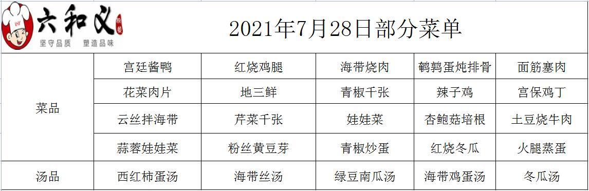 2021年7月28日部分菜單展示