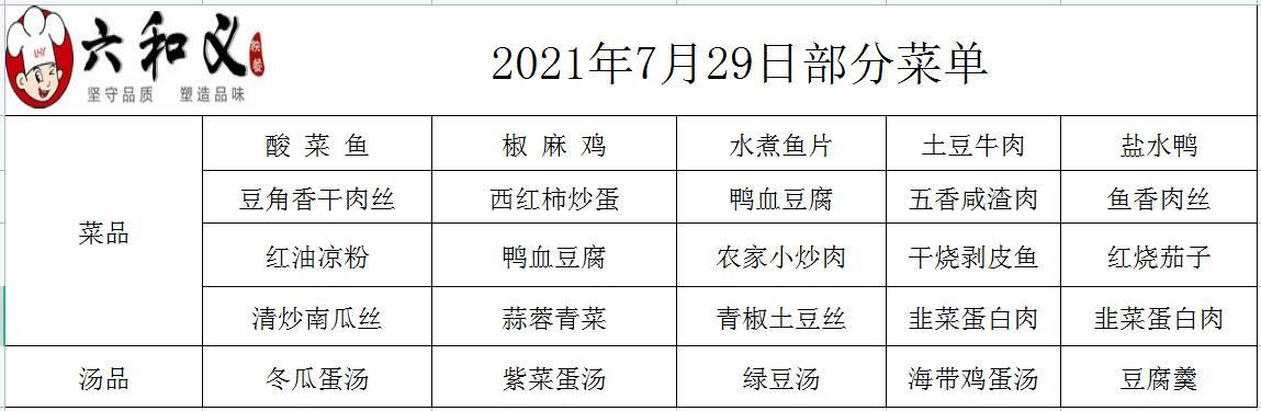 2021年7月29日部分菜單展示