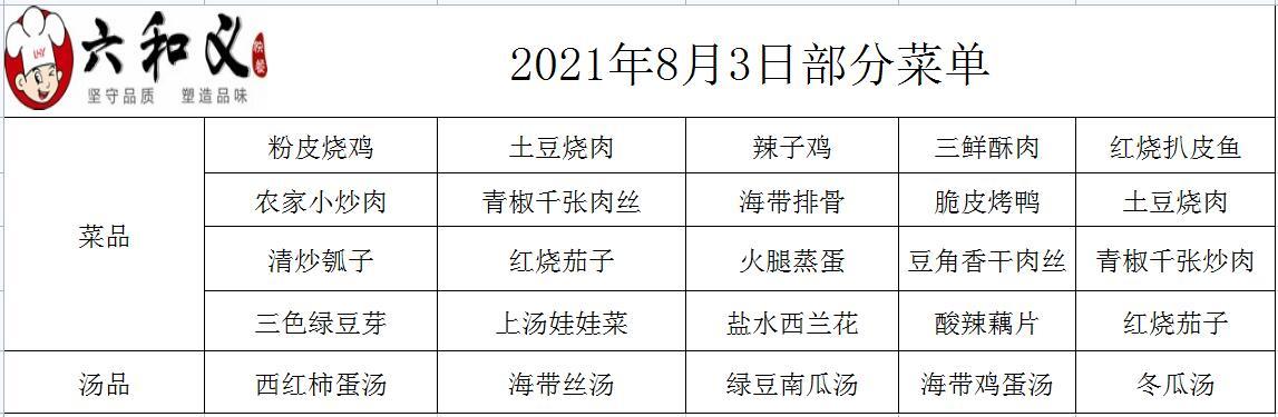 2021年8月3日部分菜单展示