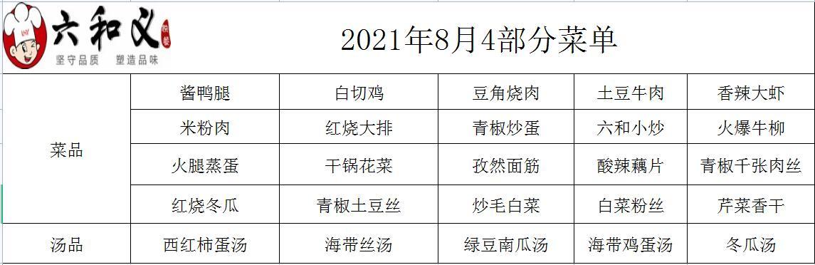 2021年8月4日部分菜单展示