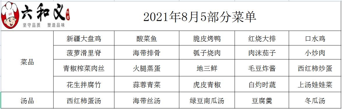 2021年8月5日部分菜单展示
