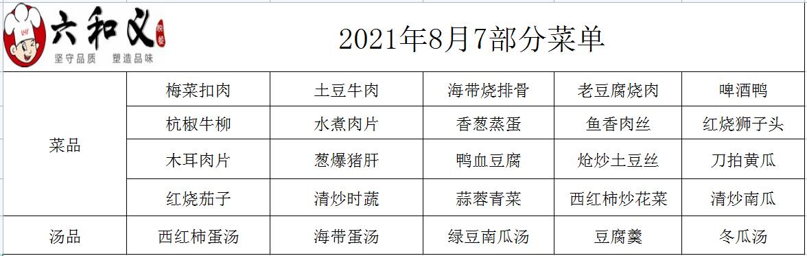2021年8月7日部分菜单展示