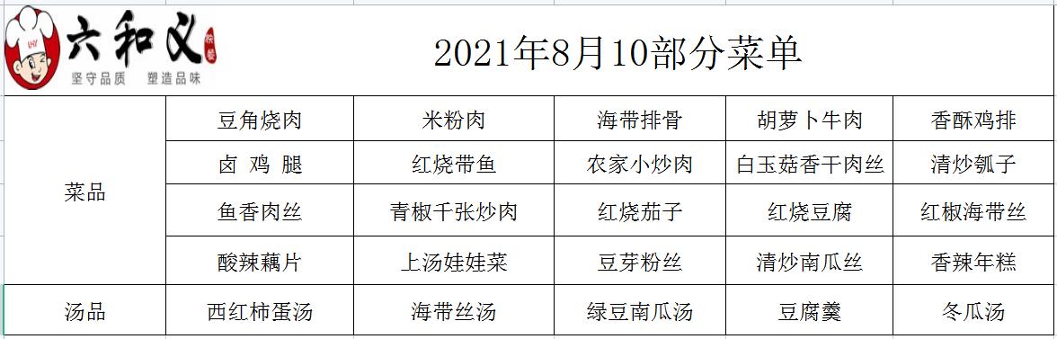2021年8月10日部分菜單展示