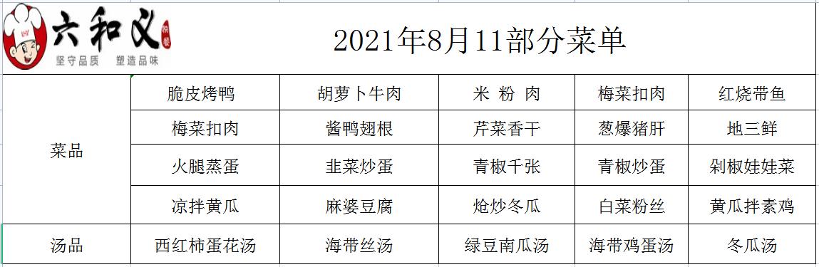 2021年8月11日部分菜單展示