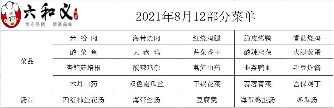 2021年8月12日部分菜單展示