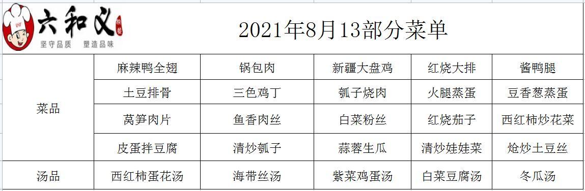 2021年8月13日部分菜單展示
