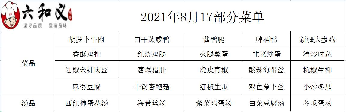 2021年8月17日部分菜單展示