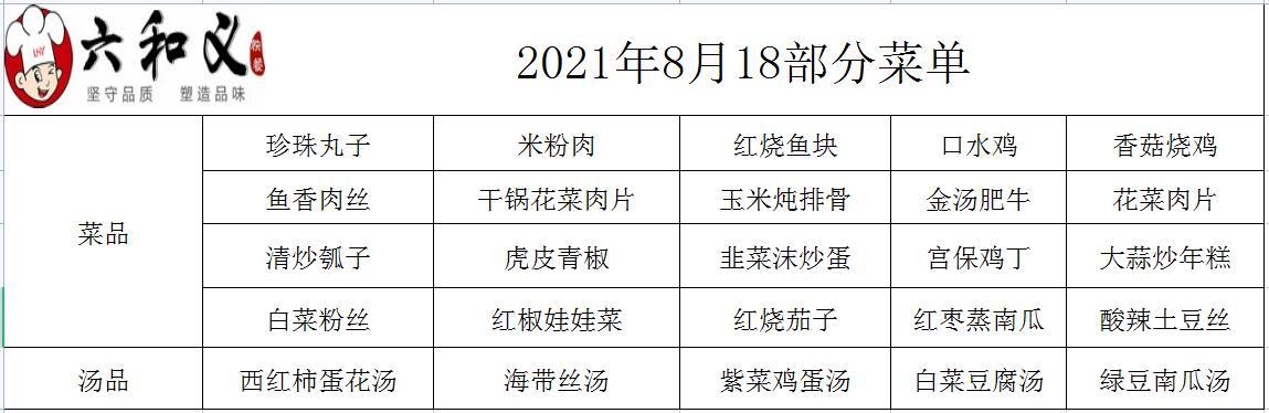 2021年8月18日部分菜单展示