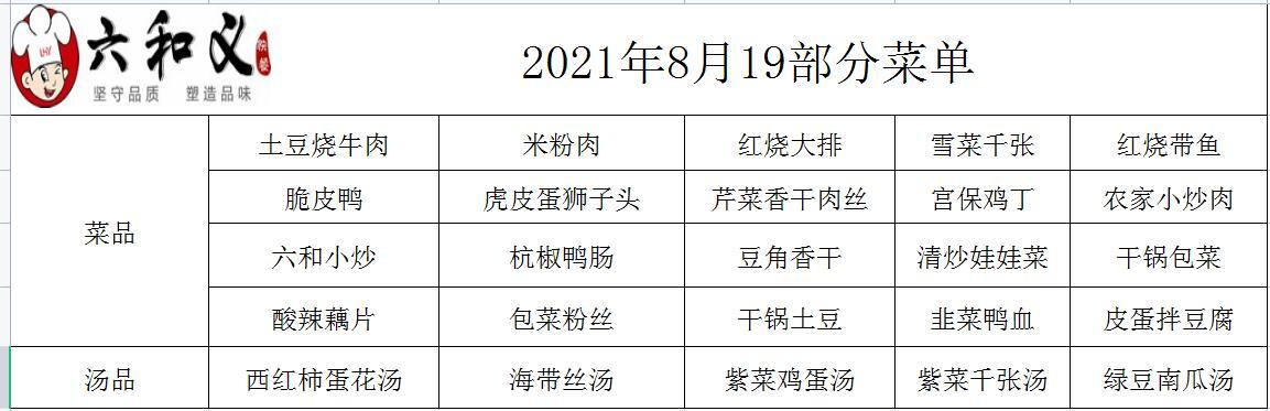 2021年8月19日部分菜单展示