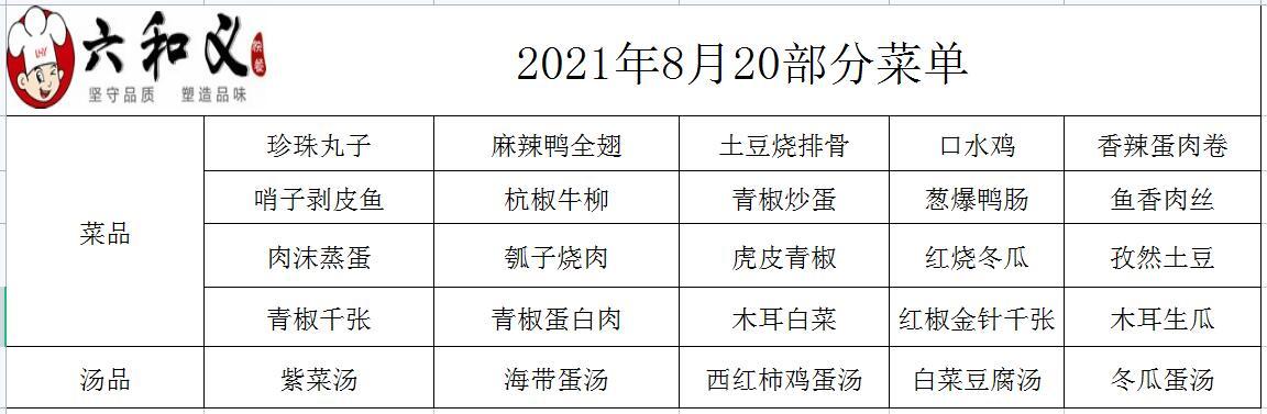 2021年8月20日部分菜单展示