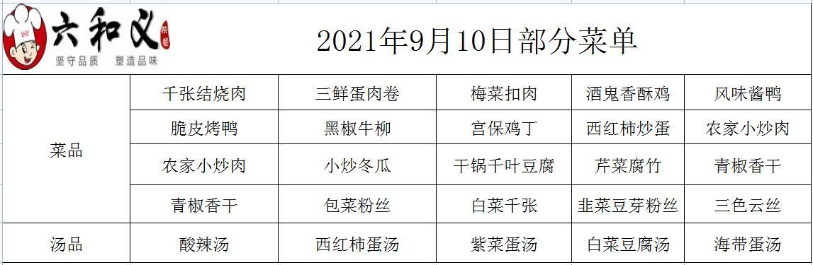 2021年9月10日部分菜单展示