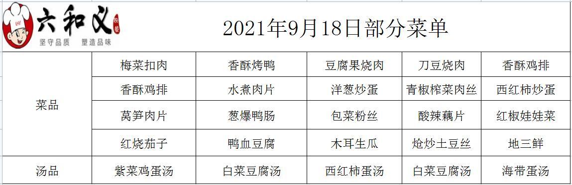 2021年9月18日部分菜单展示