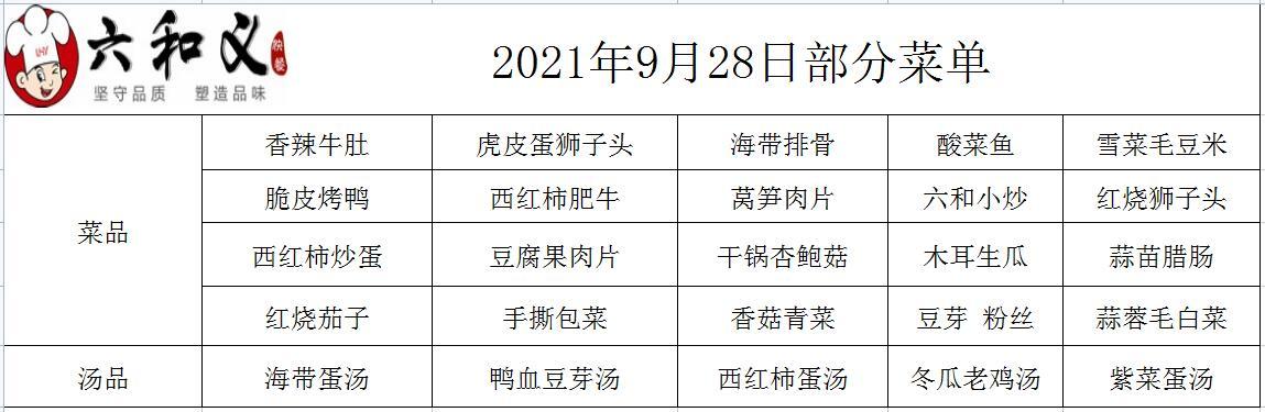 2021年9月28日部分菜单展示
