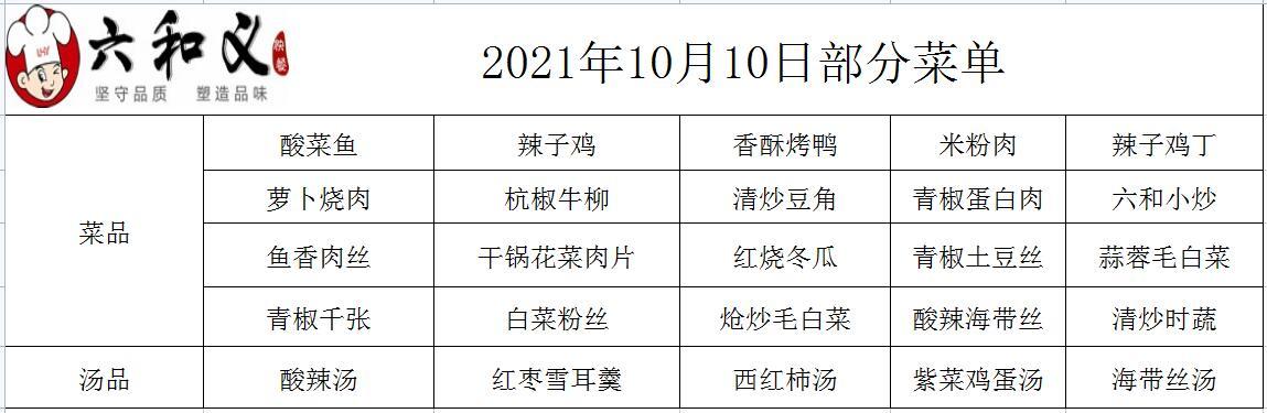 2021年10月10日部分菜单展示